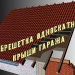 Обрешетка односкатной крыши гаража (2013) DVDRip
